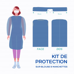 KIT DE PROTECTION (SUR-BLOUSE & MANCHETTES) LOT DE 200